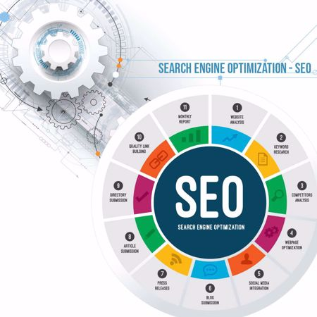 Picture for category Search Engine Optimization - SEO